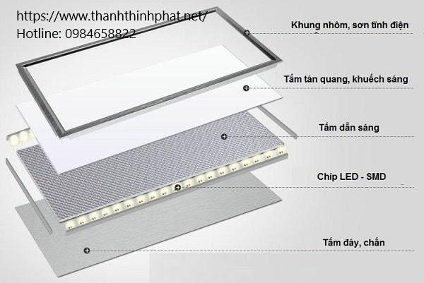 cấu tạo hộp đèn nắp bật